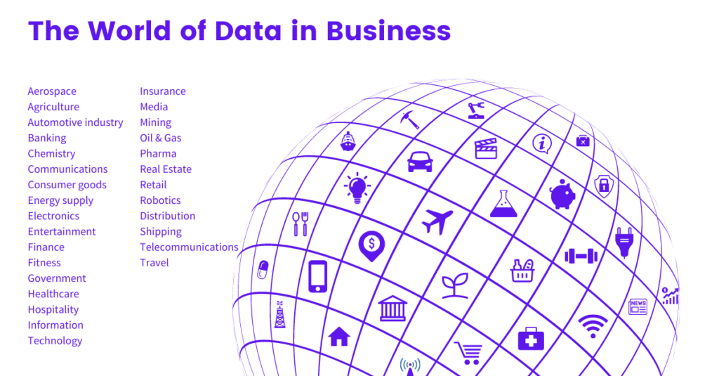 Data in Business, these industries need data-driven management