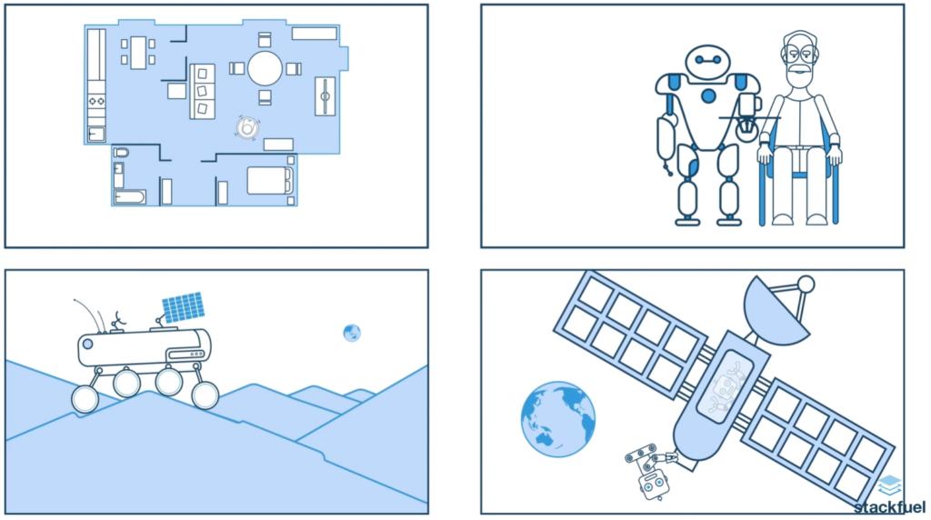 Einsatzbereiche der Robotik